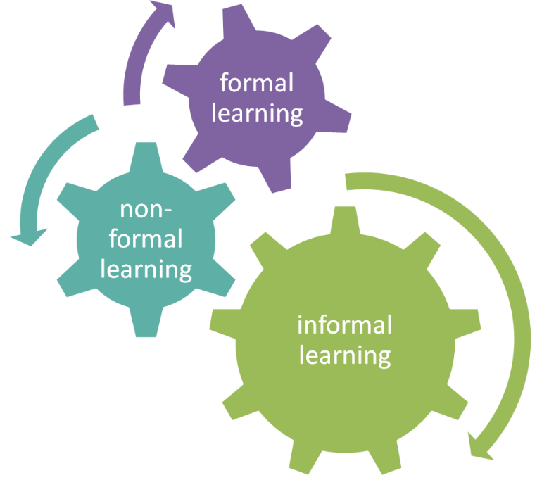 non formal and informal and formal learning resized
